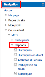 https://sites.google.com/a/csimple.org/moodle/rapports/MED-%20Activite%CC%81s%20du%20cours.png